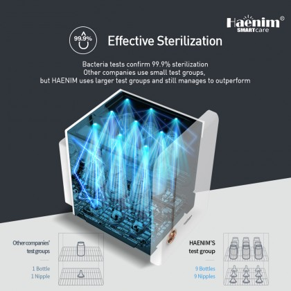 Haenim Smart Classic UV-C LED Electric Sterilizer - White Metal
